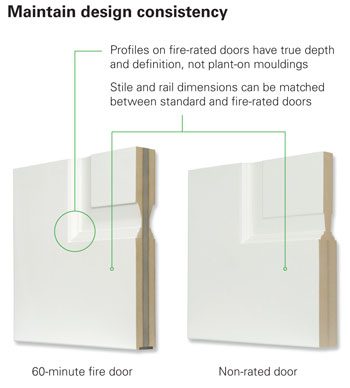 Maintain Design Consistency. Profiles on fire-rated doors have true depth and definition, not plant-on mouldings. Stile and rail dimensions can be matched between standard and fire-rated doors